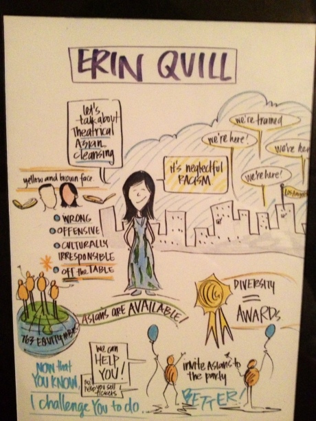 They had a Graphic Artist do a rendering of my speech as it was occurring, isn't it fabulous? I think so!